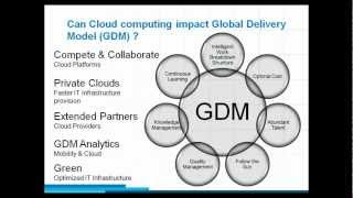 How Cloud Computing Impact the Project Management System(PMS)