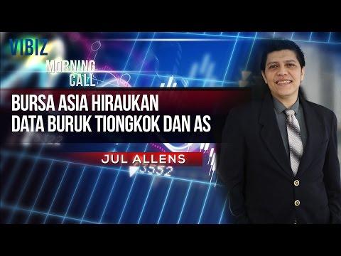 Bursa Asia Hiraukan Data Buruk Tiongkok dan AS, Vibiznews 2 Maret 2015