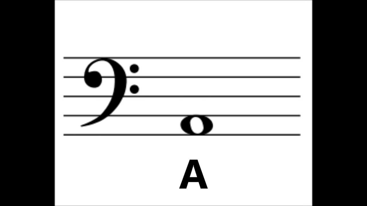 The Bass Clef (How to Read Piano Notes Under Middle C)
