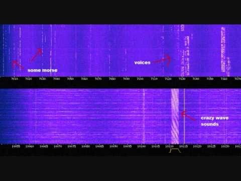 WebSDR tinfoil radio noises