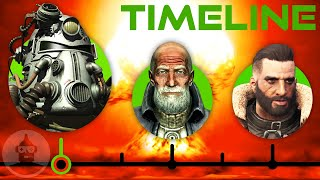 The Complete Fallout - Brotherhood of Steel Timeline! | The Leaderboard