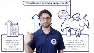 The TRUTH About Testosterone Boosters | Do Test Boosters Work?