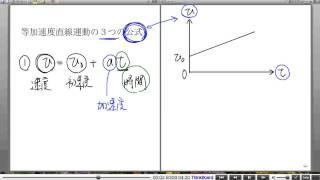 高校物理解説講義:「物体の運動」講義16