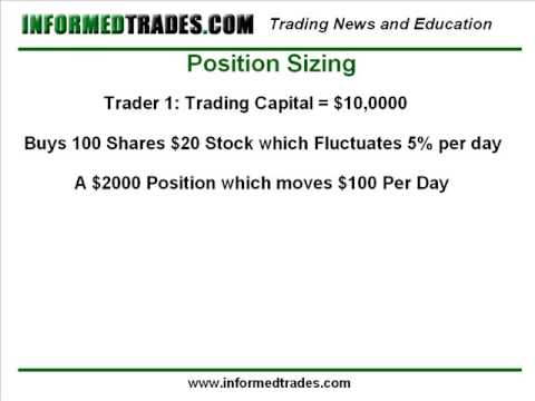 48. Why Fixed Position Sizing Is Not the Best Way to Trade