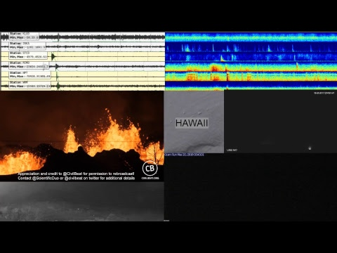 NRT Volcano and Earthquake Dashboard