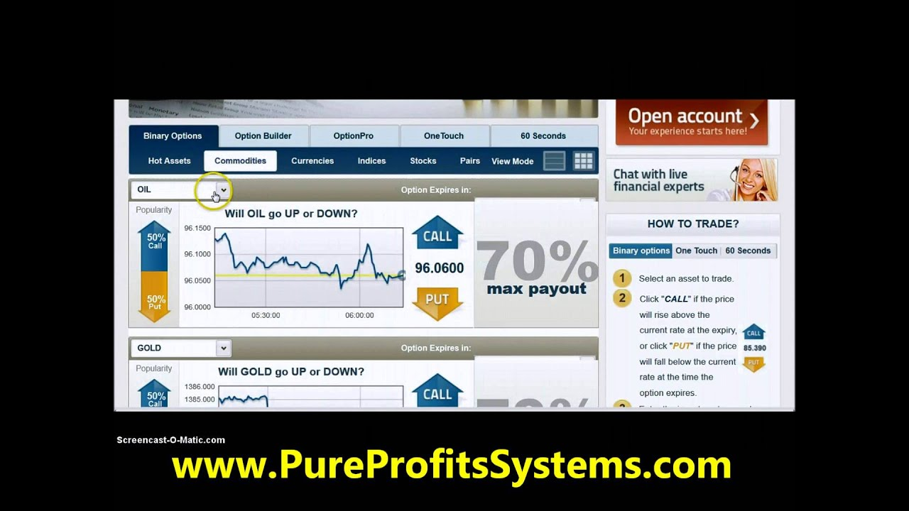 Binary stock trading sites