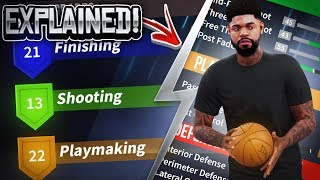 NEW NBA 2K20 MYPLAYER BUILDER LEAKED & EXPLAINED + NEW BADGES! HOW TO MAKE BEST NBA 2K20 BUILD!