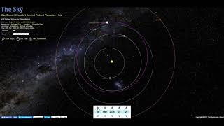 99942 Apophis will not hit Earth in 2029, 2036 or 2060