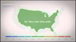 Comment le 1% règne sur les États-Unis