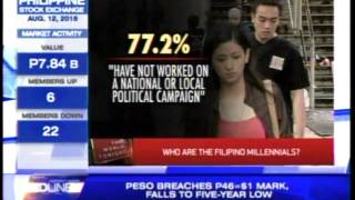 Pinoy millennials: Who are they and what they like
