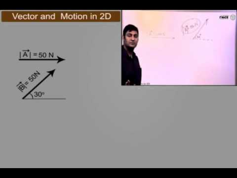 Vector Basic Concepts Part 1 Prof. Praveen Tyagi