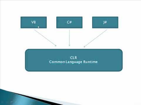 VideoTutorial 1 del Curso de ASP.NET