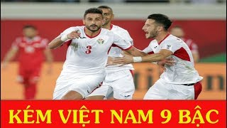 Khám phá ĐT Jordan, đối thủ của ĐT Việt Nam ở vòng 1/8 Asian Cup 2019 - News Tube