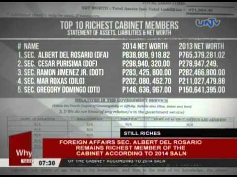 DFA Sec. Albert del Rosario remains richest cabinet member — 2014 SALN