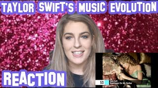 Download Lagu TAYLOR SWIFT MUSIC EVOLUTION - REACTION Gratis STAFABAND