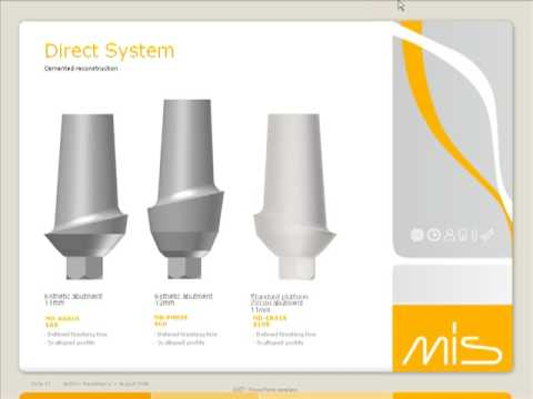 Dental Implant Abutment