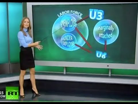 Word of the Day: Unemployment (U3 and U6)