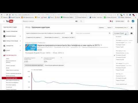 Удержание Аудитории YouTube