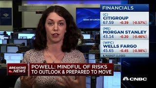Lots of opportunity in financial stocks, says strategist