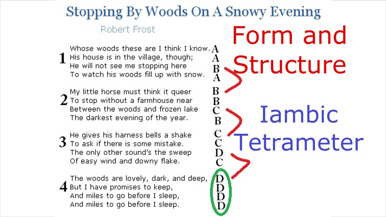 an analysis of stopping by woods on a snowy evening a poem by robert frost