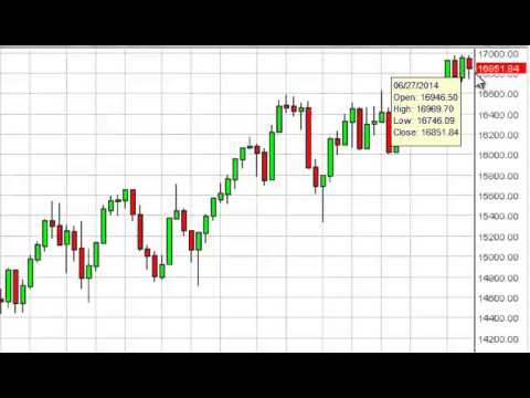 Dow Jones 30 Week Forecast for the week of June 30, 2014, Technical Analysis