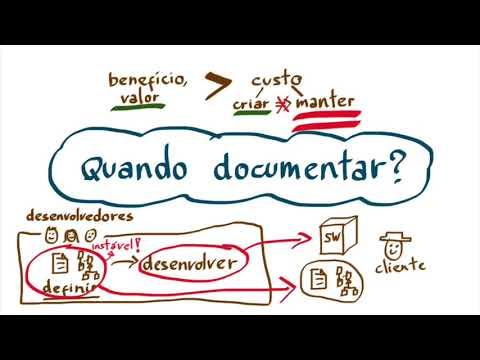 Métodos ágeis e documentação de software