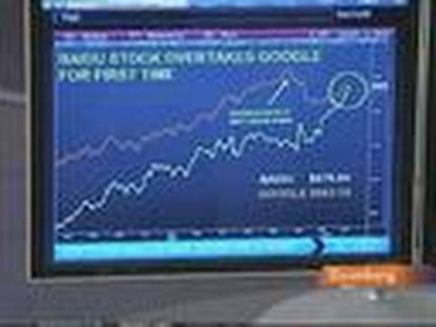 Baidus Stock Exceeds Googles Amid China Censorship: Video