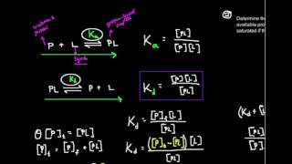Kd, the Dissociation Constant: What is it?