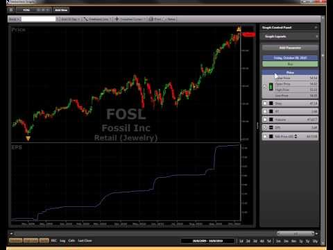 Stock Investing Tip #7 - Favor Stocks with Rising Prices & Rising Earnings