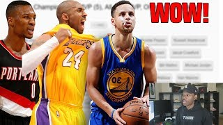 I'VE BEEN AVOIDING THIS NBA QUIZ FOR A LONG TIME | KOT4Q
