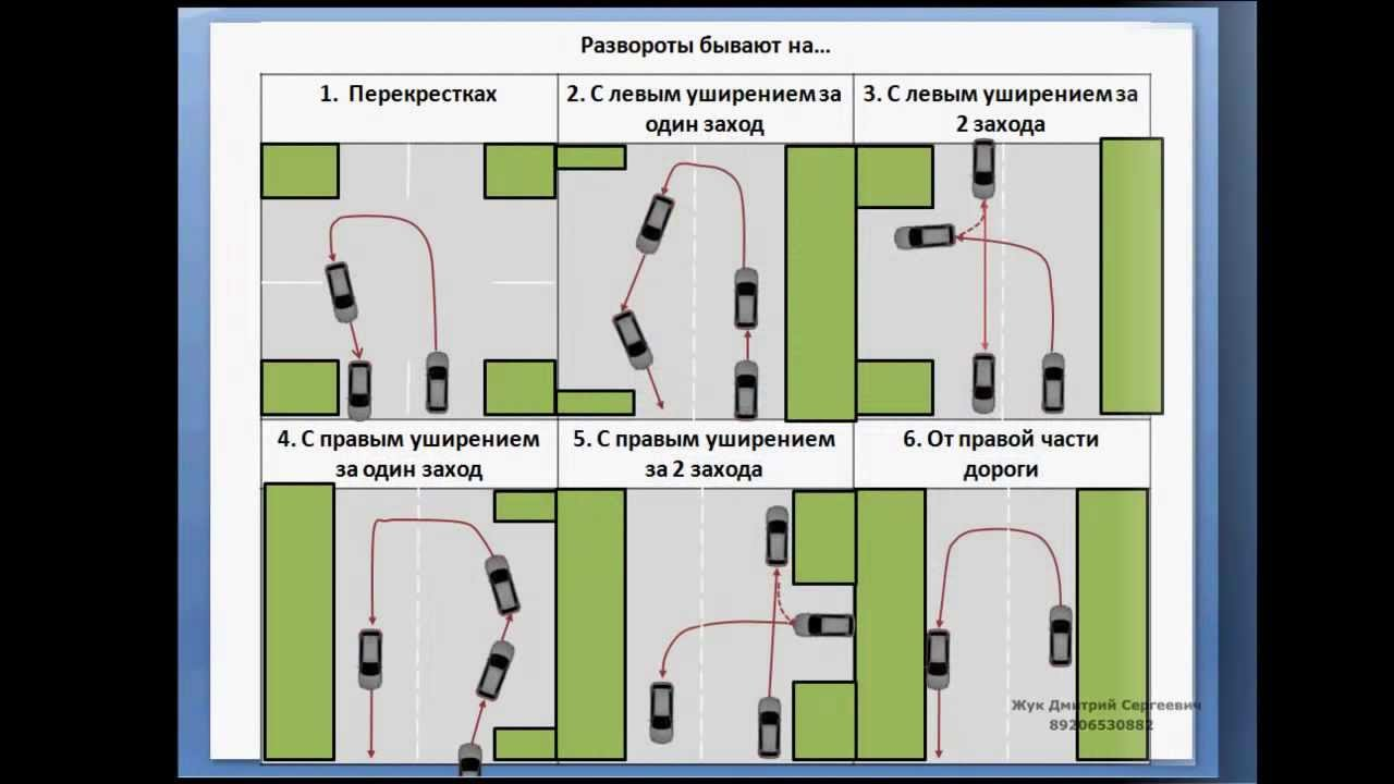 Как сделать разворот на перекрёстке 841
