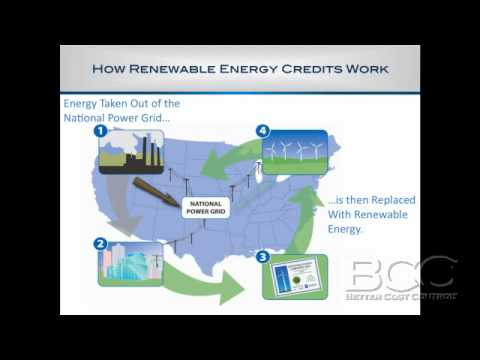 What are REC's? An Introduction to Renewable Energy Credits