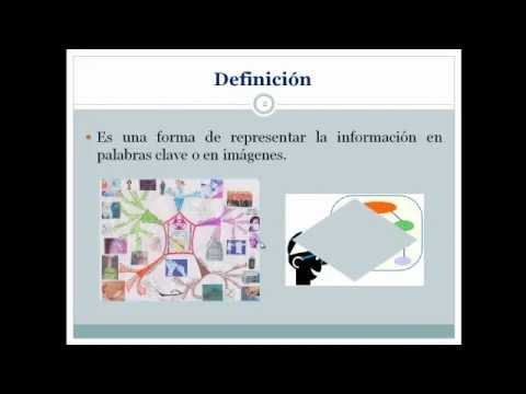 Presentación Organizadores Gráficos .mp4