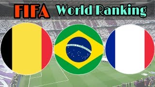 FIFA World Ranking As Of 20 December 2018|Football Planet