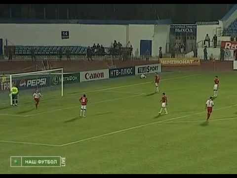 Sirakov Zahari goal Amkar Perm - Spartak Nalchik 30.07.2010 incredible amazing shot sports basketball.