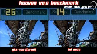 GTX 480 Vs HD 5870 EXTREME Tessellation Showdown