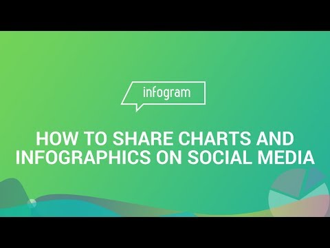 How to Share Charts and Infographics on Social Media - Infogram