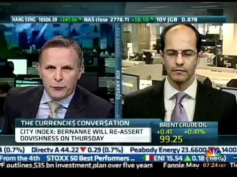 Ashraf Laidi on CNBC Squawk Box- June 6, 2012 Chart