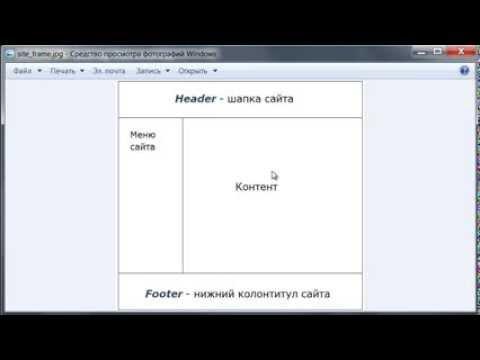 Макет (каркас) HTML сайта (8 Урок)