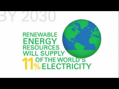 BP Energy Outlook 2030 - Global Energy Trends