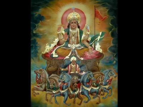Surya Namaskar Mantras