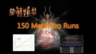 150 Mephisto Runs 1000mf   500mf   0mf - Diablo II