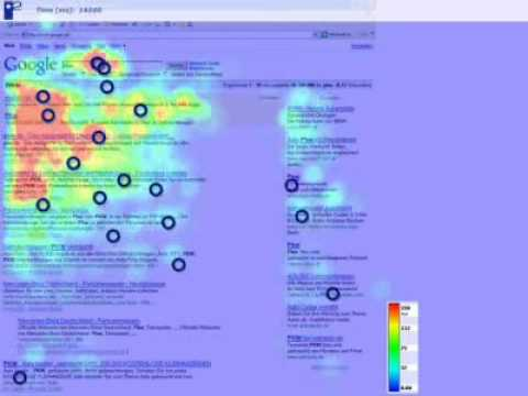 Google Adwords Eye Tracking Heat Map
