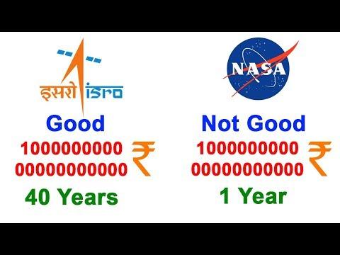 ISRO अमेरिकी स्पेस एजेंसी NASA से क्यों अच्छा है|4 times ISRO has made every Indian proud|ISRO |NASA