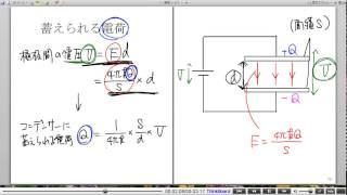 高校物理解説講義:「コンデンサー」講義4