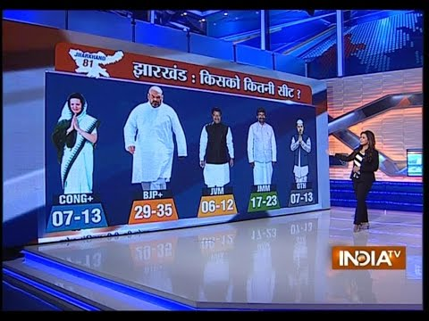 India Tv C-voter Opinion Poll Jharkhand, Jammu Kashmir Elections- Part 1 video
