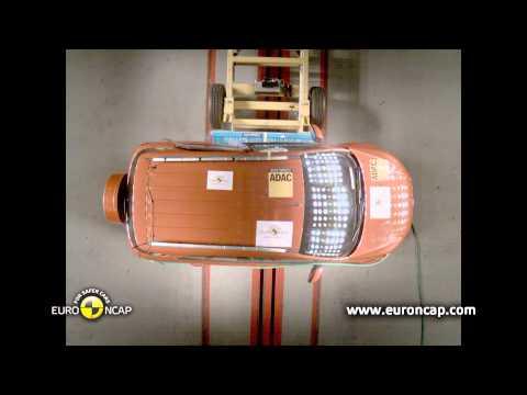 Euro NCAP | Ford Ecosport | 2013 | Краш-тест