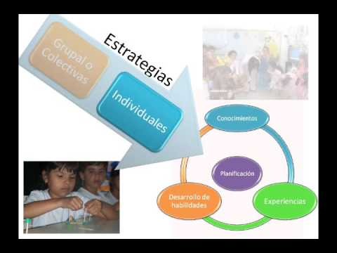 Planificación en Educación Inicial