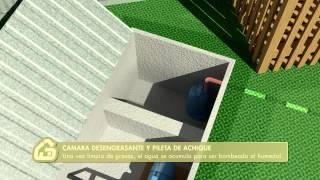 Del Nomade Hosteria Ecológica - Sistema de riego con agua reciclada.