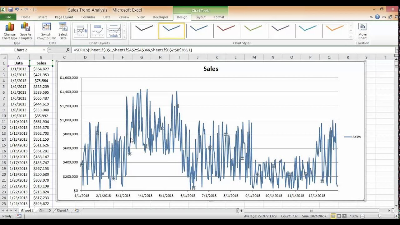 Sales Chart Excel Template